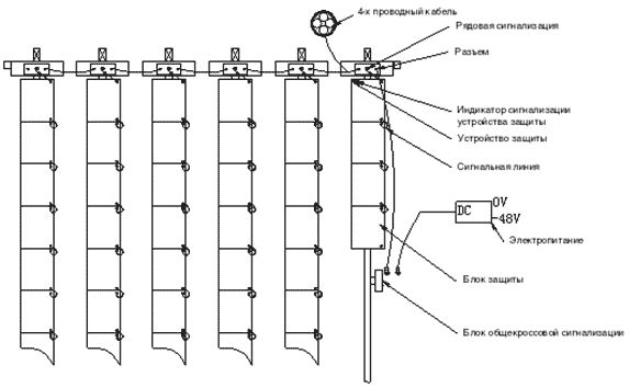 Схема цепей сигнализации.